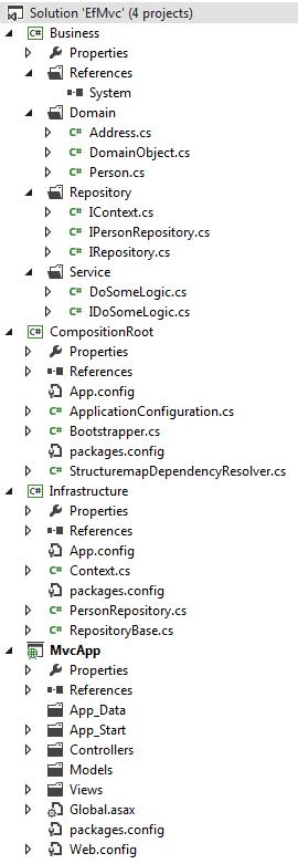 Solution Folder